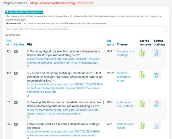 optimisation seo liens contenus