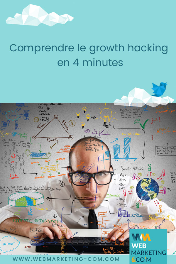 Comprendre le growth hacking en 4 minutes via @webmarketingcom