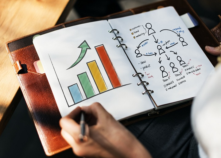 Stratégie marketing Vs Vente aux enchères