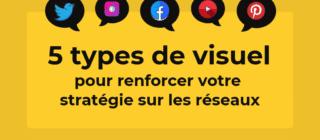 Réseaux sociaux : 5 types de visuel pour renforcer votre stratégie marketing en 2020